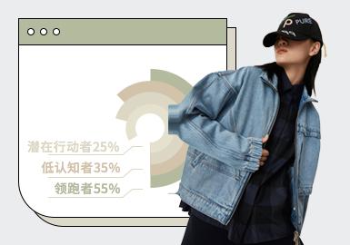 基于POP1月份用户下载量TOP100女装牛仔款数据分析,时尚休闲风格搜索量占比较大,先锋潮牌相较少女微潮占比减少。工艺上拼接牛仔依然占据最主要位置。细节应用上以毛边处理和口袋设计为较为主要的工艺手法,口袋珠饰辅料增添了新女性柔美气息。