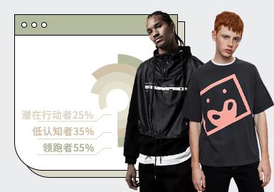 根据POP1月份用户下载量的TOP100男装卫衣&T恤数据分析,居于榜首的街头潮牌风格占比较上月上涨4%,时尚休闲风格占比则有少许下降,新锐设计风格占比与上月持平,国潮风格因为中国春节的临近也榜上有名。图案以人物、动物为主,以插画的形式为卫衣&T恤增加更多的可看性。工艺上重心放在了绣花和拼接上,加强单品触手可及的品质感。值得关注的还有款式解构拼接,运用分解再重组的手法赋予服装的更多可能性。