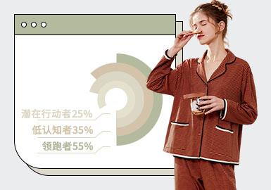 根据POP2月份用户下载率TOP100女装家居服款式数据分析,简欧中淑因其上传款式基数大的原因而使下载占比更高,丝质面料的家居服在结合拼接和印花后更加受到欢迎,基于季节原因,珊瑚绒面料的家居服明显减少,而春秋季的长袖套装占比上升明显。
