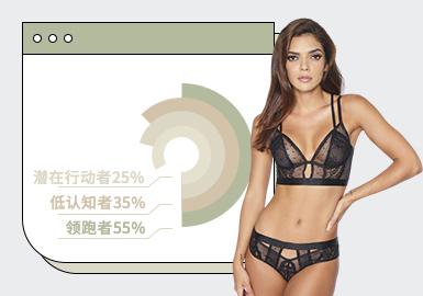基于2月用户浏览搜索互动数据及专业市场调研分析,综合评选出内衣单品TOP热榜,内衣品类在设计元素中,蕾丝面料及印花的工艺占比较大,其次为绣花工艺,蕾丝作为内衣设计中最重要的元素,除了花型的变化拼接的设计也是重中之重。