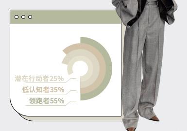 根据POP2月份用户下载量TOP100女装裤子数据分析,简约休闲、经典丹宁风格为月内主要关注风格,其中简约休闲款宽松裤装关注度最高。侧缝拼接设计为重点细节,复古花卉图案为最热关注点。