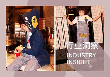 跨界联名--童装行业洞察