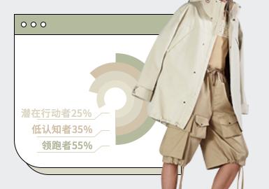 根据POP3月份用户下载量的TOP100男装短裤数据分析,工装风以及运动风格仍旧是市场关注的主流风格。廓形上以五分短裤居多。基本以通体单一色系为主,宽松廓形为主,打造日常舒适穿着状态。