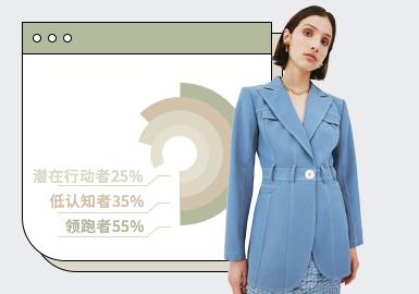 根据POP3-4月用户下载量TOP100女装西装数据分析,少淑女风、简约中淑、时尚休闲为月内主要关注风格, 其中简约中淑西装单品关注度最高。廓形上由于简欧中淑风格盛行,所以能够展现女性胸、腰、臀曲线的X型,和简约干练的H廓型居多。腰部系带的比例也大幅增加。